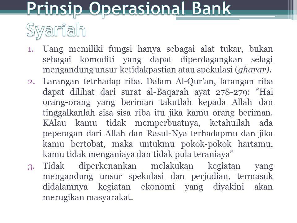 Prinsip Operasional Bank Syariah