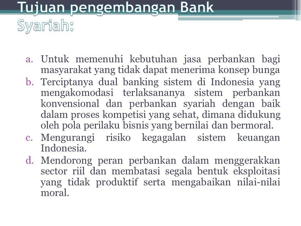 Tujuan pengembangan Bank Syariah: