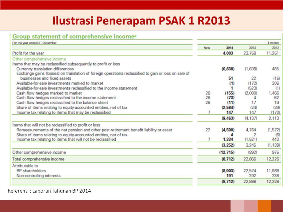 Ilustrasi Penerapam PSAK 1 R2013
