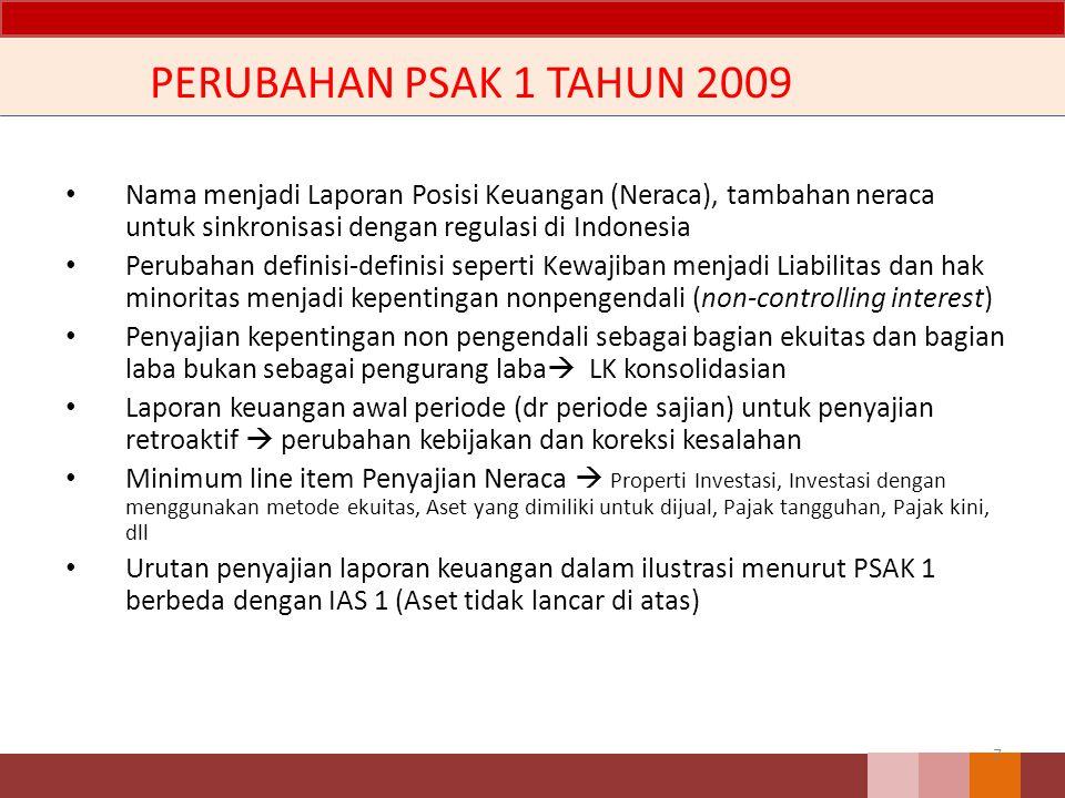 PERUBAHAN PSAK 1 TAHUN 2009 Nama menjadi Laporan Posisi Keuangan (Neraca), tambahan neraca untuk sinkronisasi dengan regulasi di Indonesia.
