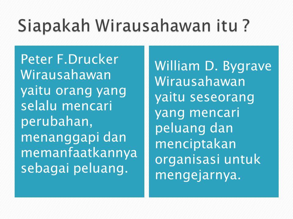 Siapakah Wirausahawan itu
