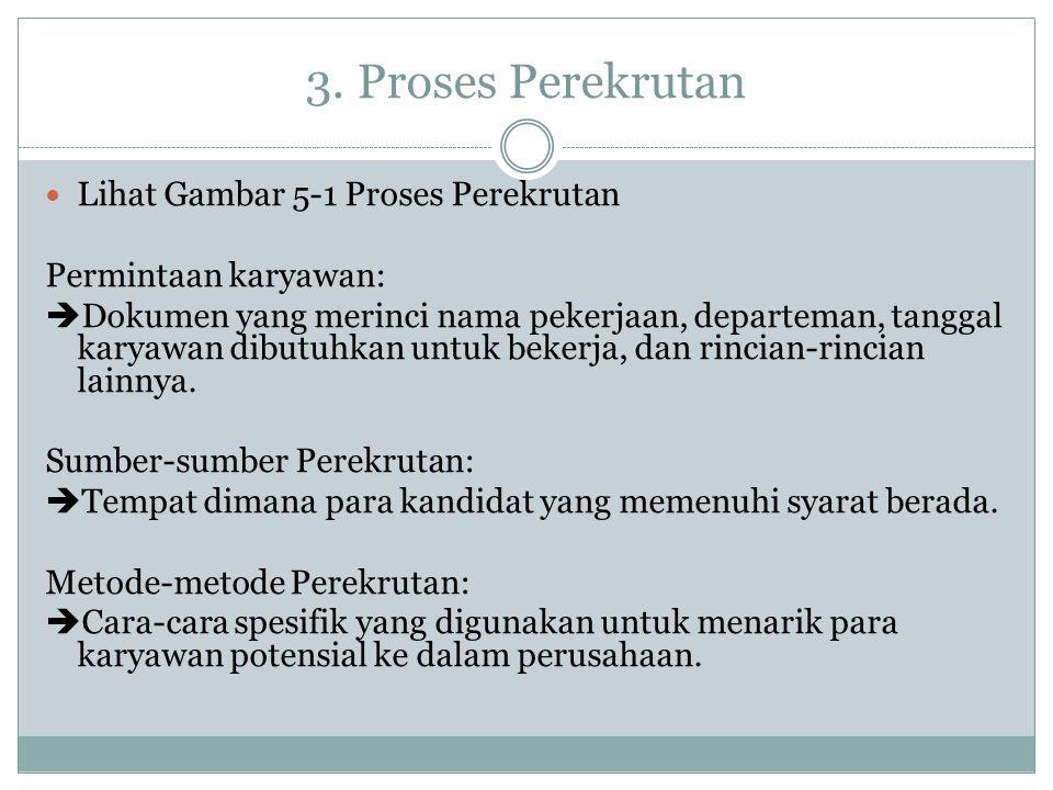 3. Proses Perekrutan Lihat Gambar 5-1 Proses Perekrutan