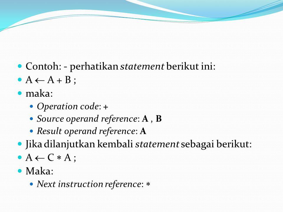 Contoh: - perhatikan statement berikut ini: A  A + B ; maka: