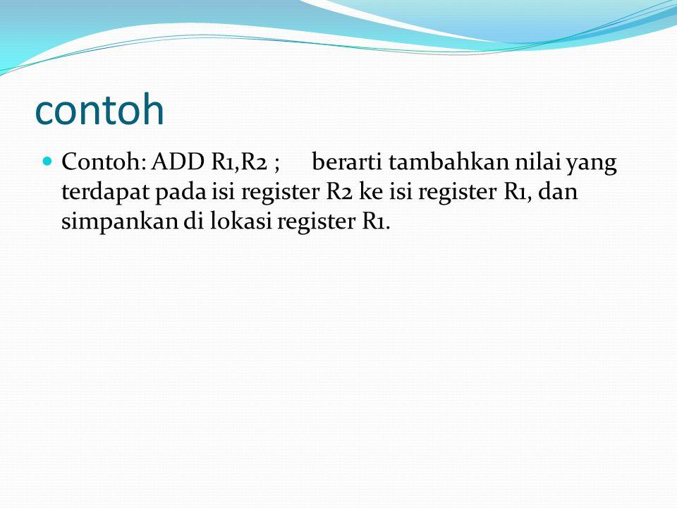 contoh Contoh: ADD R1,R2 ; berarti tambahkan nilai yang terdapat pada isi register R2 ke isi register R1, dan simpankan di lokasi register R1.