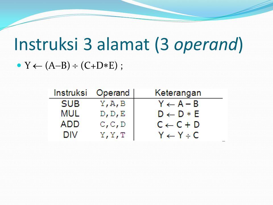 Instruksi 3 alamat (3 operand)