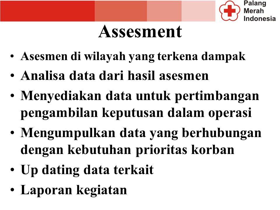 Assesment Analisa data dari hasil asesmen