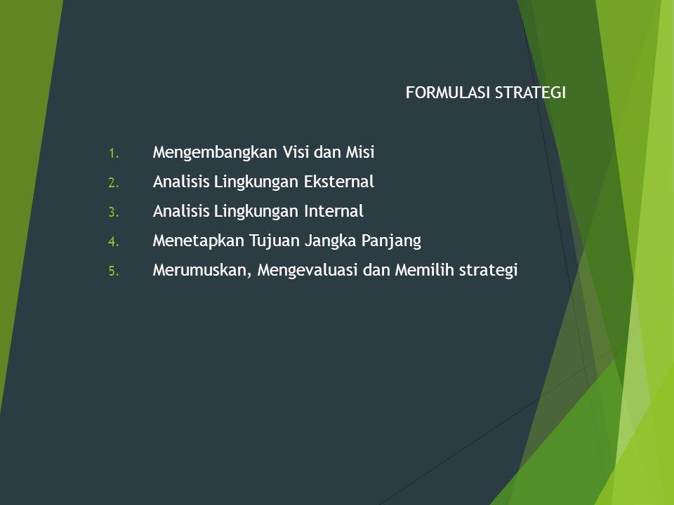 FORMULASI STRATEGI Mengembangkan Visi dan Misi. Analisis Lingkungan Eksternal. Analisis Lingkungan Internal.