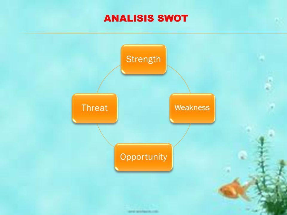 ANALISIS SWOT Strength Weakness Opportunity Threat