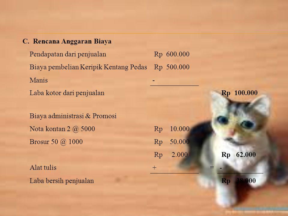 C. Rencana Anggaran Biaya
