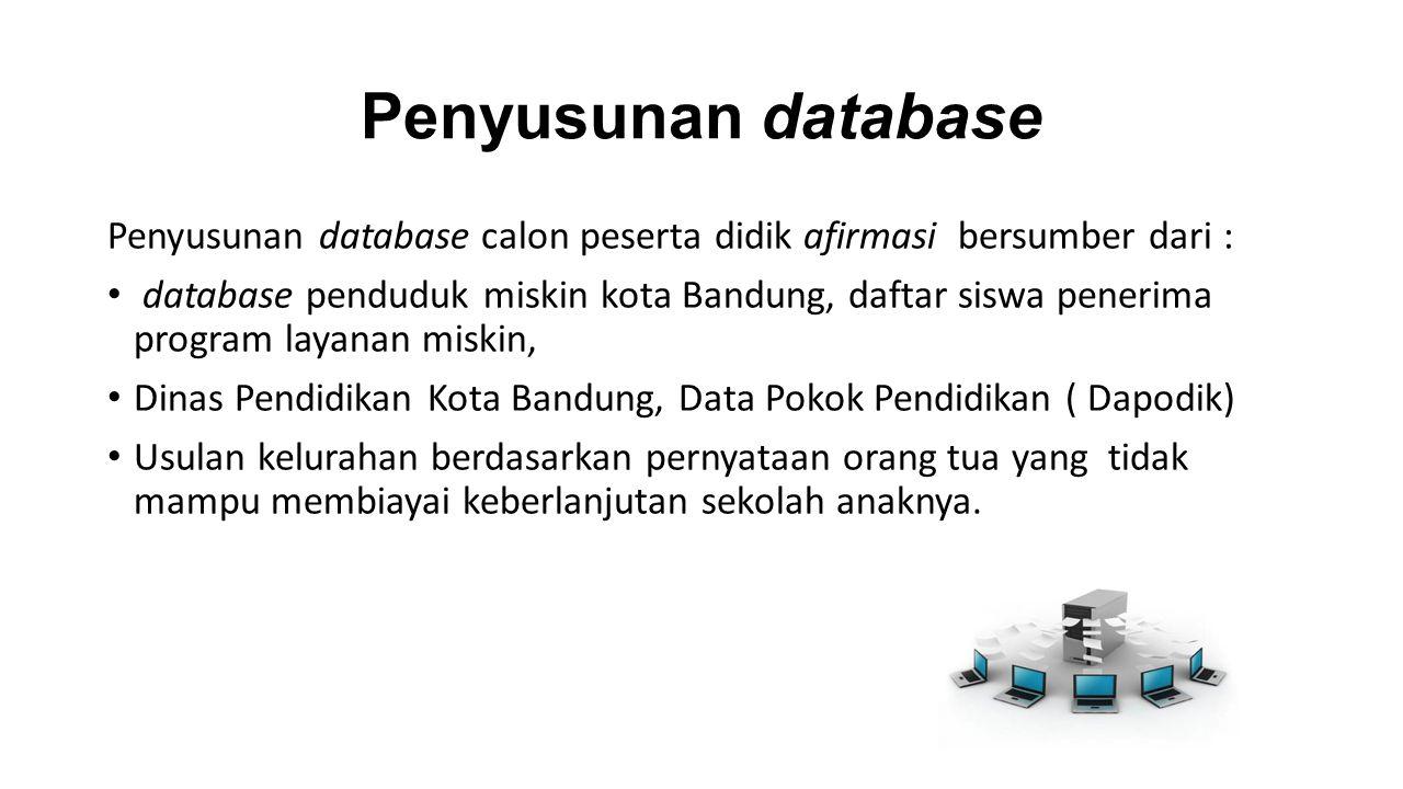 Penyusunan database Penyusunan database calon peserta didik afirmasi bersumber dari :