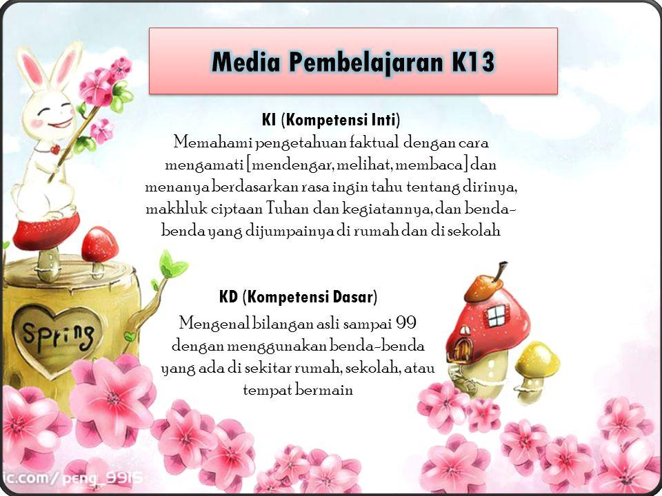 Media Pembelajaran K13