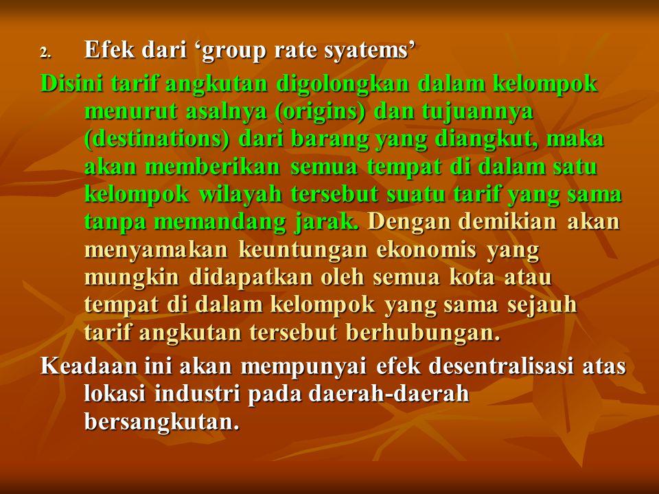Efek dari 'group rate syatems'