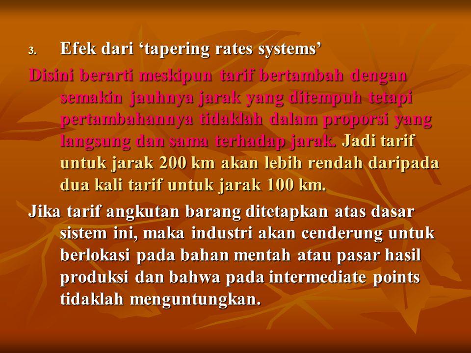 Efek dari 'tapering rates systems'