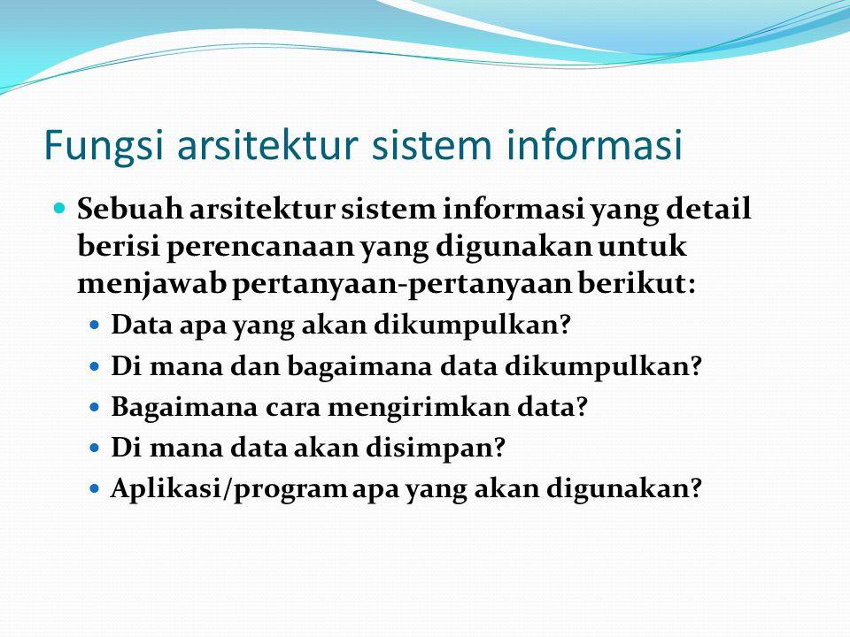 Fungsi arsitektur sistem informasi