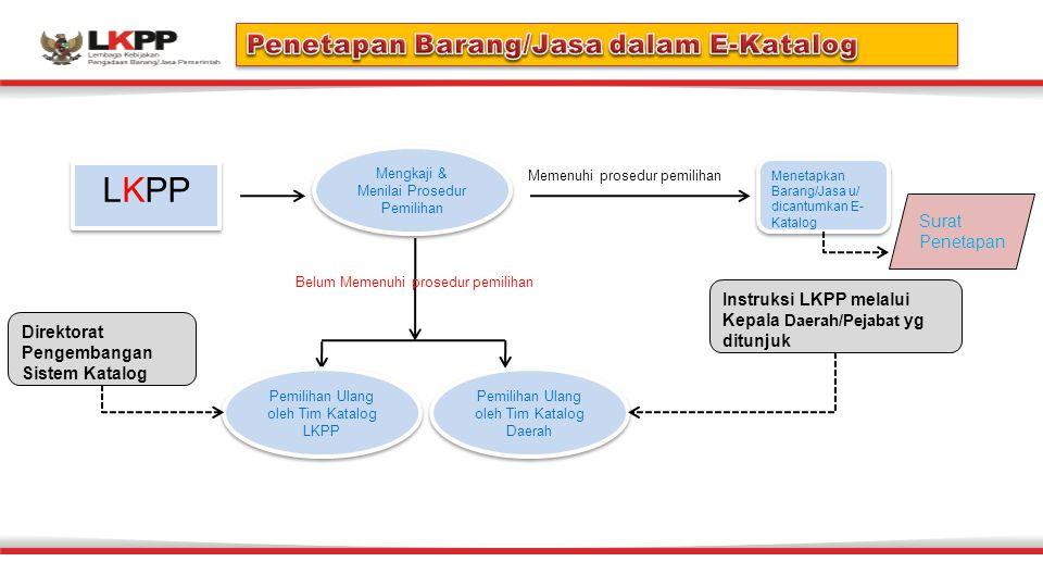 LKPP Penetapan Barang/Jasa dalam E-Katalog Surat Penetapan