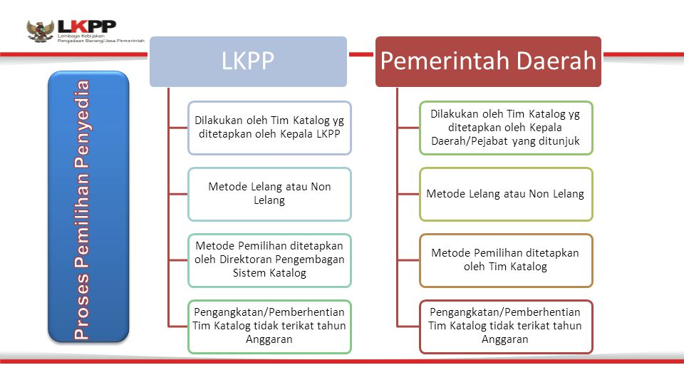 Proses Pemilihan Penyedia