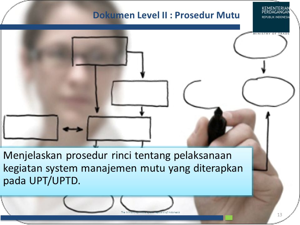Dokumen Level II : Prosedur Mutu