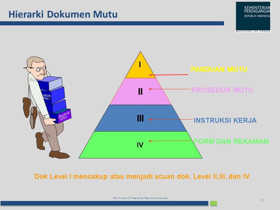 Hierarki Dokumen Mutu II III I PANDUAN MUTU PROSEDUR MUTU