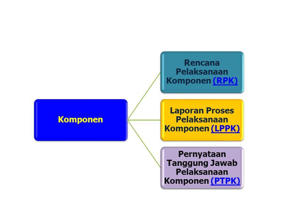 Rencana Pelaksanaan Komponen (RPK)