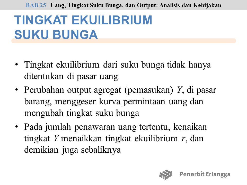TINGKAT EKUILIBRIUM SUKU BUNGA