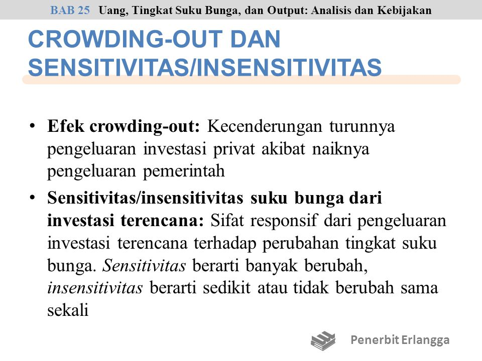 CROWDING-OUT DAN SENSITIVITAS/INSENSITIVITAS