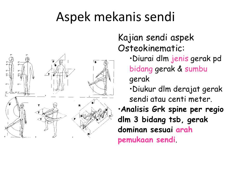 Aspek mekanis sendi Kajian sendi aspek Osteokinematic: