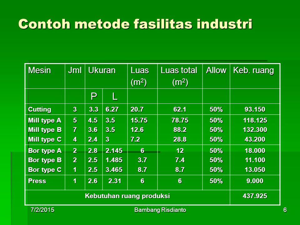 Contoh metode fasilitas industri
