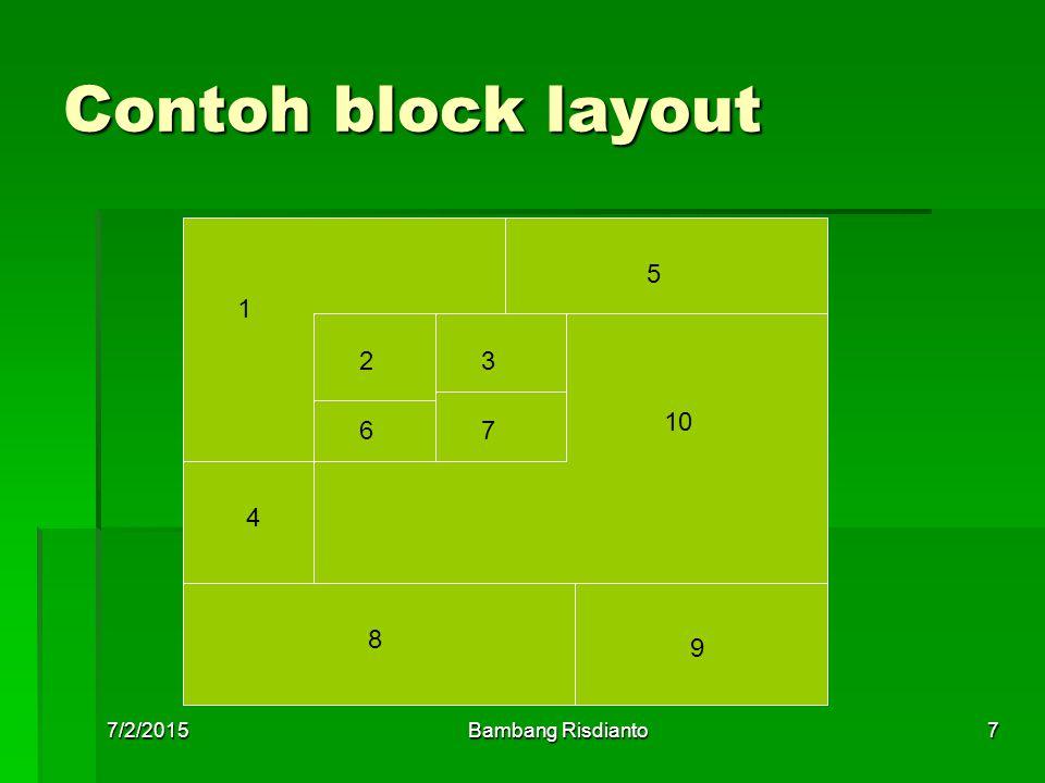 Contoh block layout 5 1 2 3 10 6 7 4 8 9 4/17/2017 Bambang Risdianto