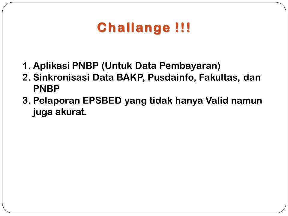 Challange !!! Aplikasi PNBP (Untuk Data Pembayaran)