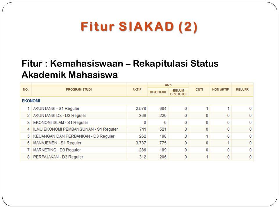 Fitur SIAKAD (2) Fitur : Kemahasiswaan – Rekapitulasi Status Akademik Mahasiswa