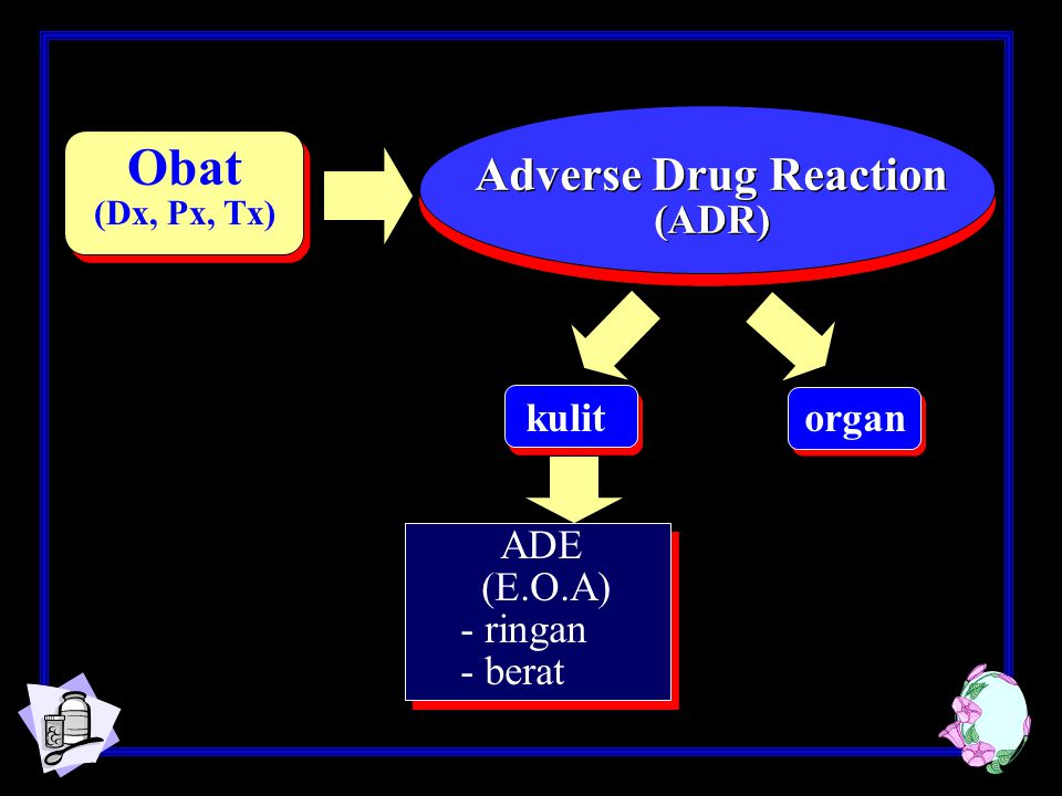 Obat Adverse Drug Reaction (ADR) ADE (E.O.A) - ringan - berat