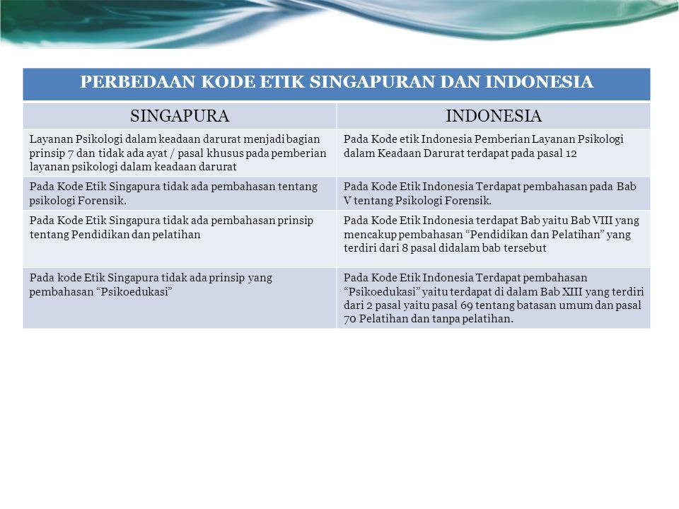 PERBEDAAN KODE ETIK SINGAPURAN DAN INDONESIA
