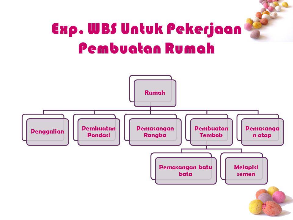 Exp. WBS Untuk Pekerjaan Pembuatan Rumah