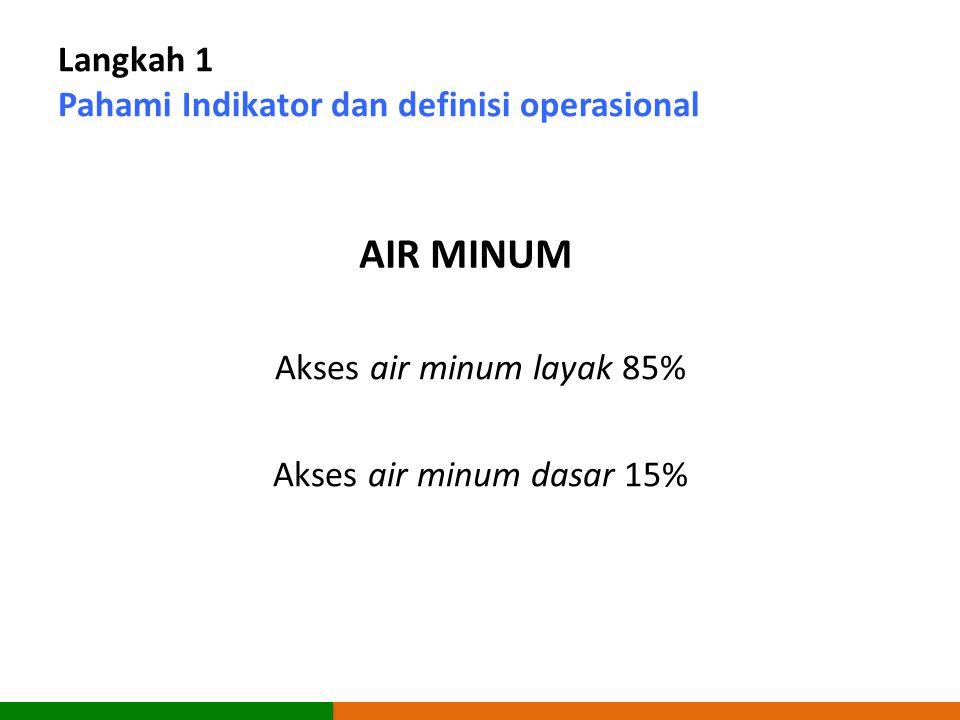 Langkah 1 Pahami Indikator dan definisi operasional