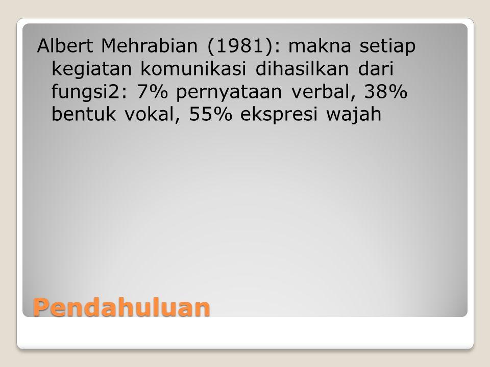 Albert Mehrabian (1981): makna setiap kegiatan komunikasi dihasilkan dari fungsi2: 7% pernyataan verbal, 38% bentuk vokal, 55% ekspresi wajah