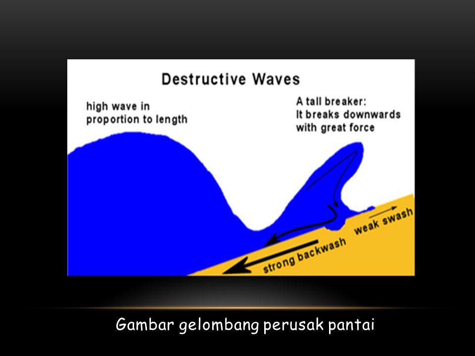 Gambar gelombang perusak pantai