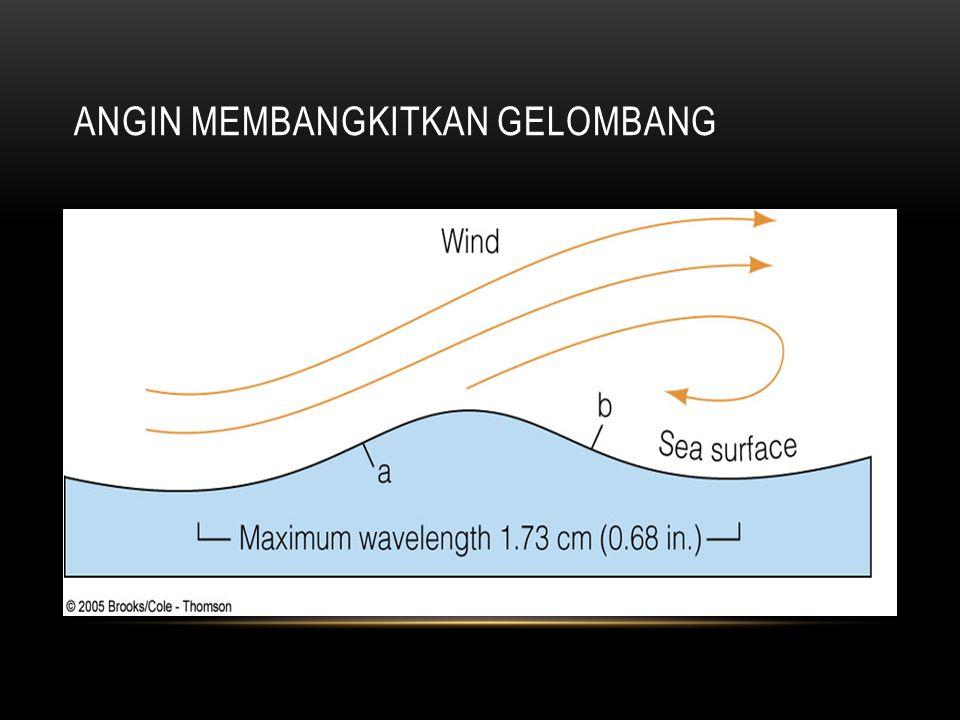 Angin membangkitkan gelombang
