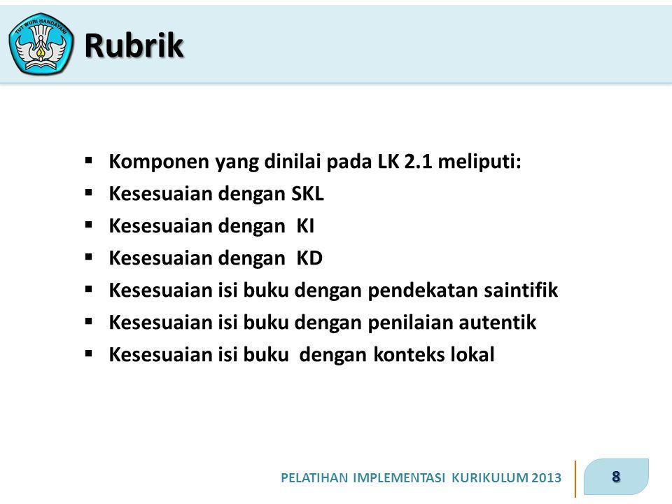 Rubrik Komponen yang dinilai pada LK 2.1 meliputi:
