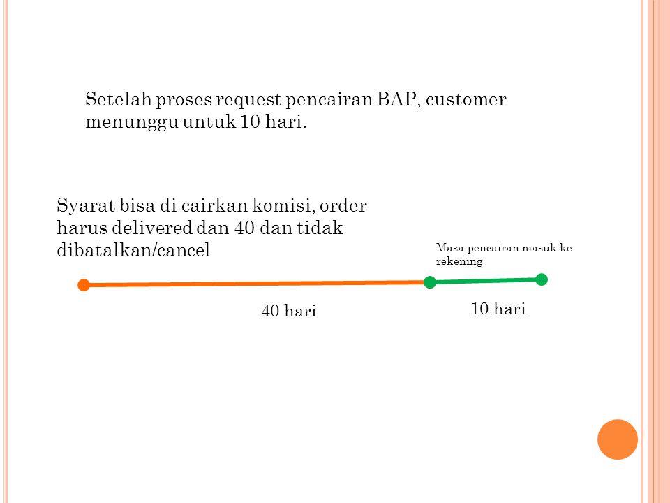 Setelah proses request pencairan BAP, customer menunggu untuk 10 hari.