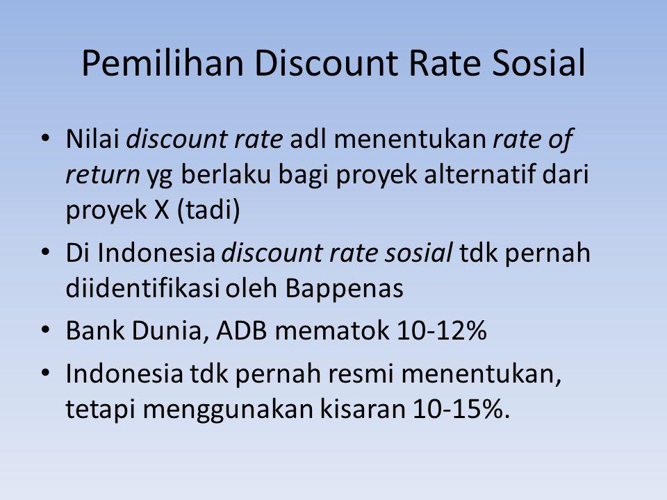 Pemilihan Discount Rate Sosial