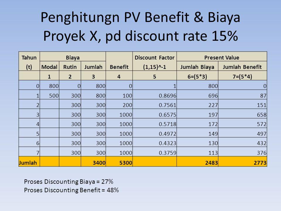 Penghitungn PV Benefit & Biaya Proyek X, pd discount rate 15%