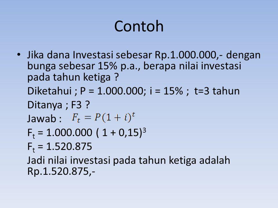 Contoh Jika dana Investasi sebesar Rp.1.000.000,- dengan bunga sebesar 15% p.a., berapa nilai investasi pada tahun ketiga