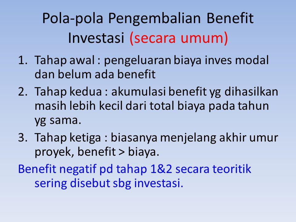 Pola-pola Pengembalian Benefit Investasi (secara umum)