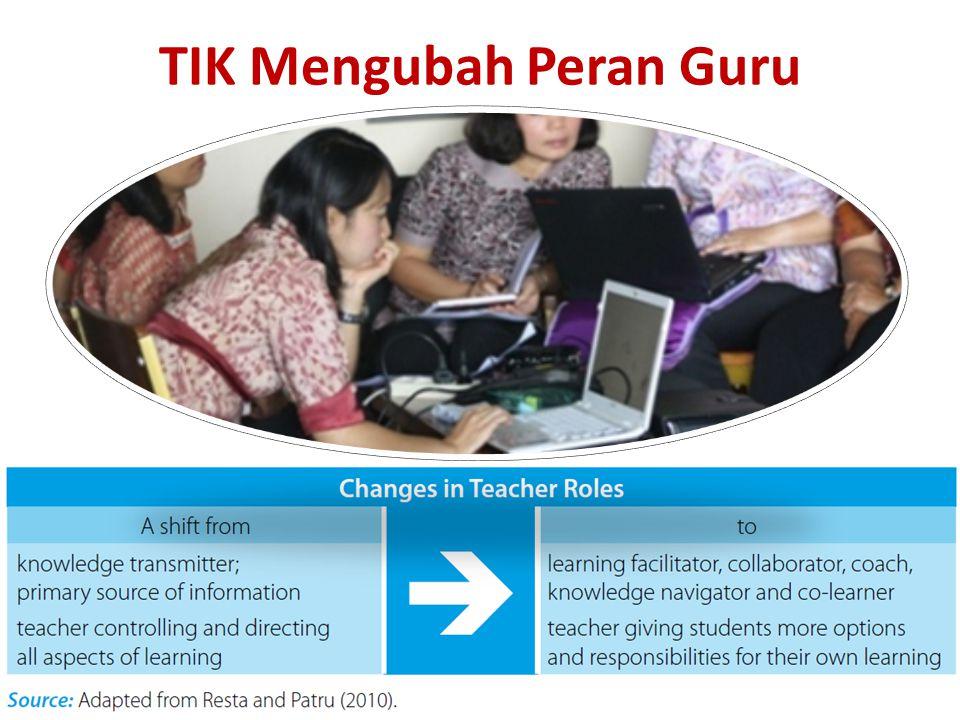 TIK Mengubah Peran Guru