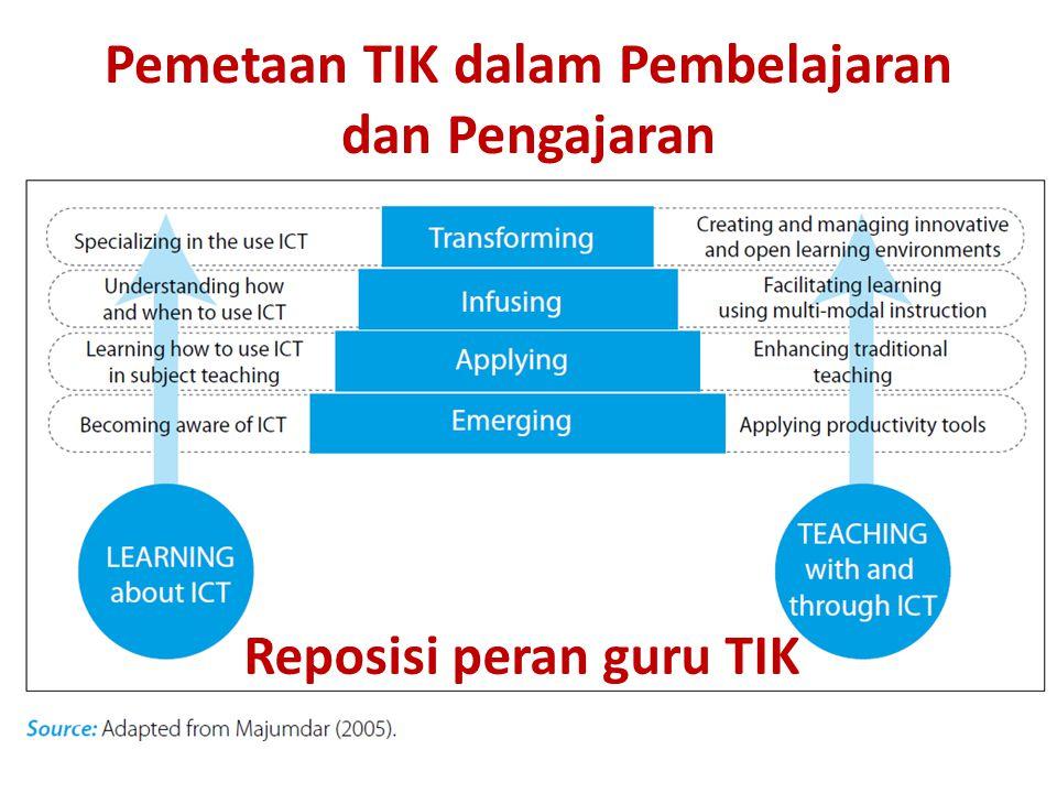 Pemetaan TIK dalam Pembelajaran dan Pengajaran