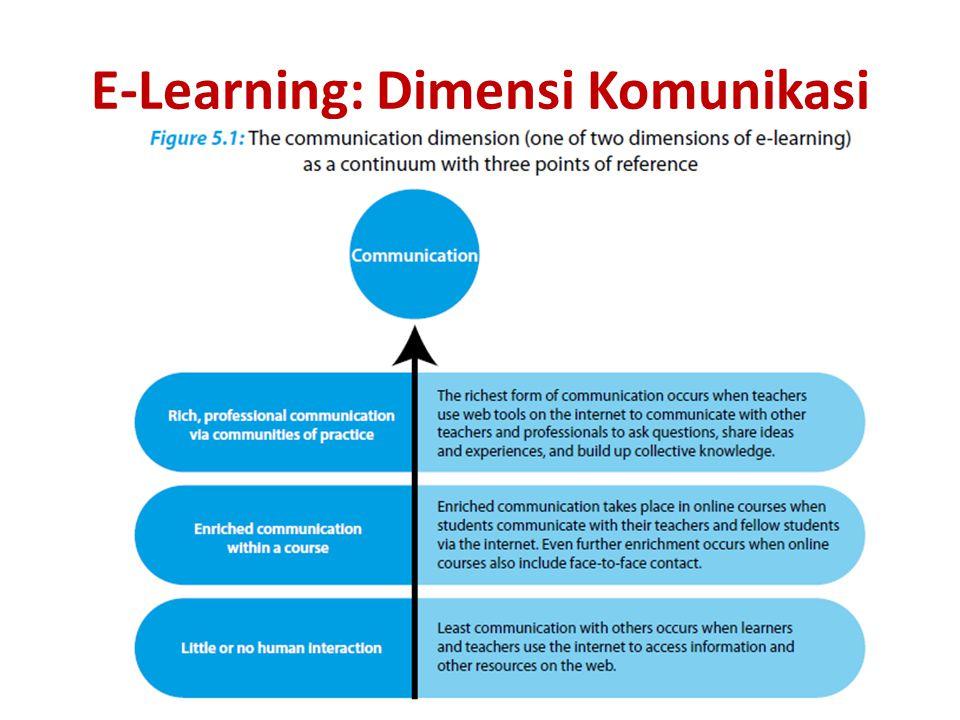 E-Learning: Dimensi Komunikasi