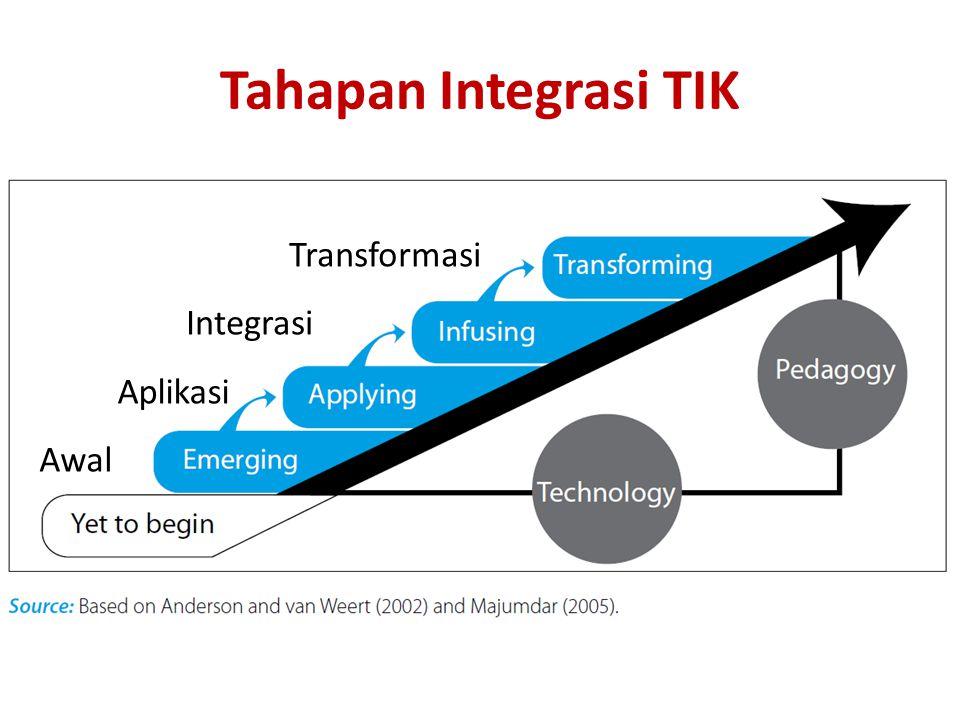 Tahapan Integrasi TIK Transformasi Integrasi Aplikasi Awal