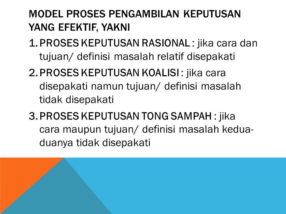 Model proses pengambilan keputusan yang efektif, yakni