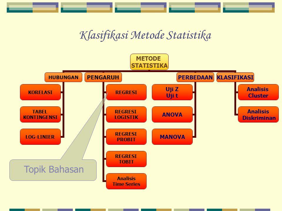 Klasifikasi Metode Statistika