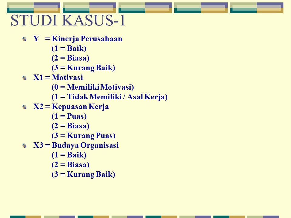 STUDI KASUS-1 Y = Kinerja Perusahaan (1 = Baik) (2 = Biasa)